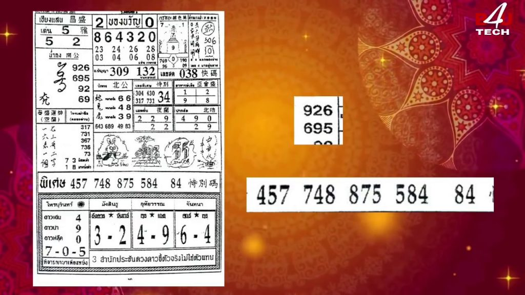 Importance of Thai Lotto Results July 1, 2019