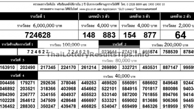 Photo of Thailand Lottery